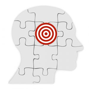 3 Types Of Learning Targets The Lsi Marzano Center