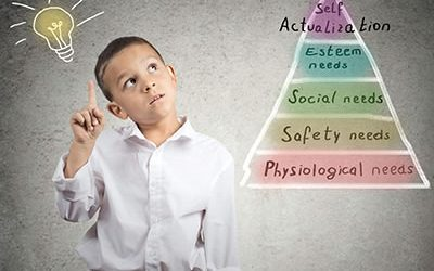 Creating Conditions for SEL and Rigor: Activities to Address Your Students' Needs and Goals